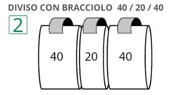 Posteriore Diviso 40-20-40